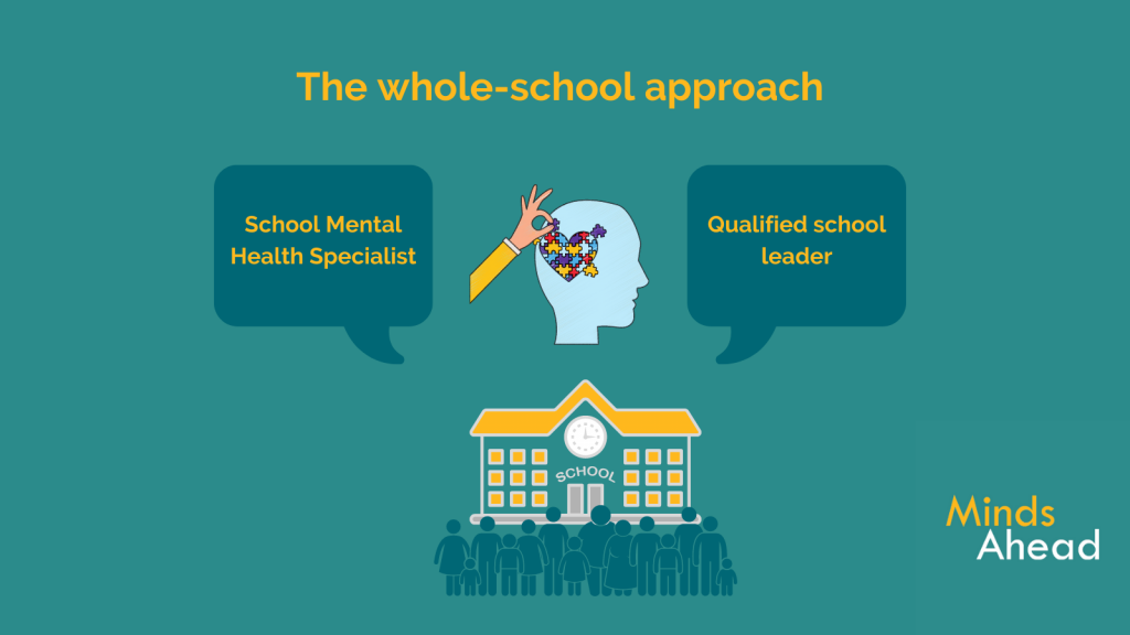The whole-school approach