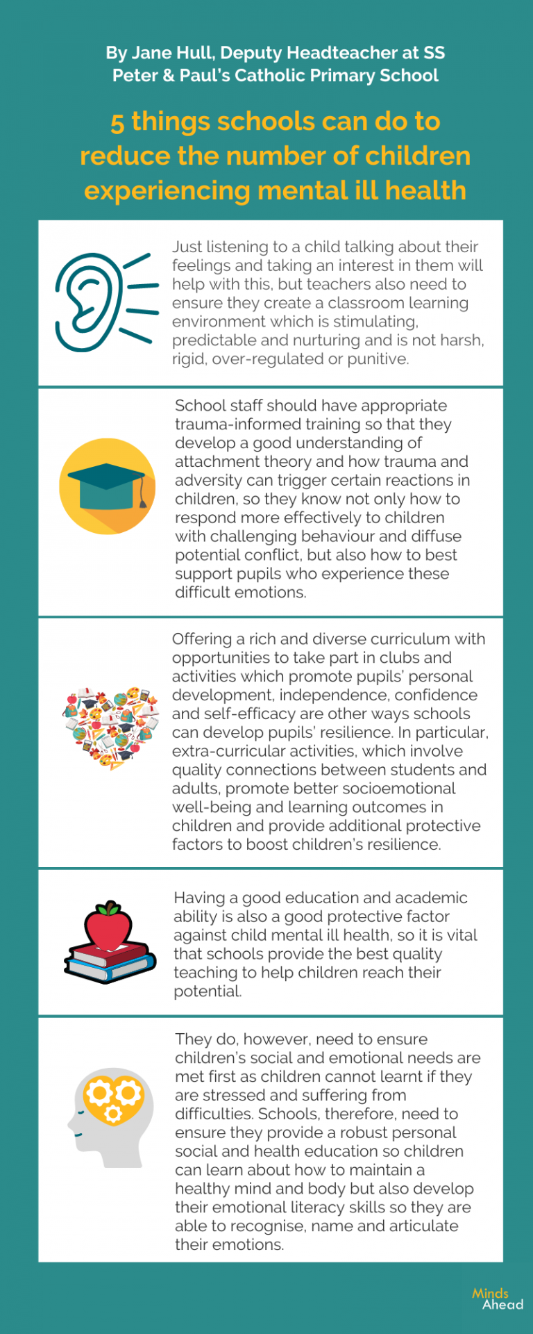 Infographic 5 things schools can do to reduce the number of children experiencing mental ill health