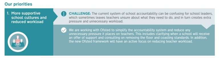 Teachers mental health support to reduce workload