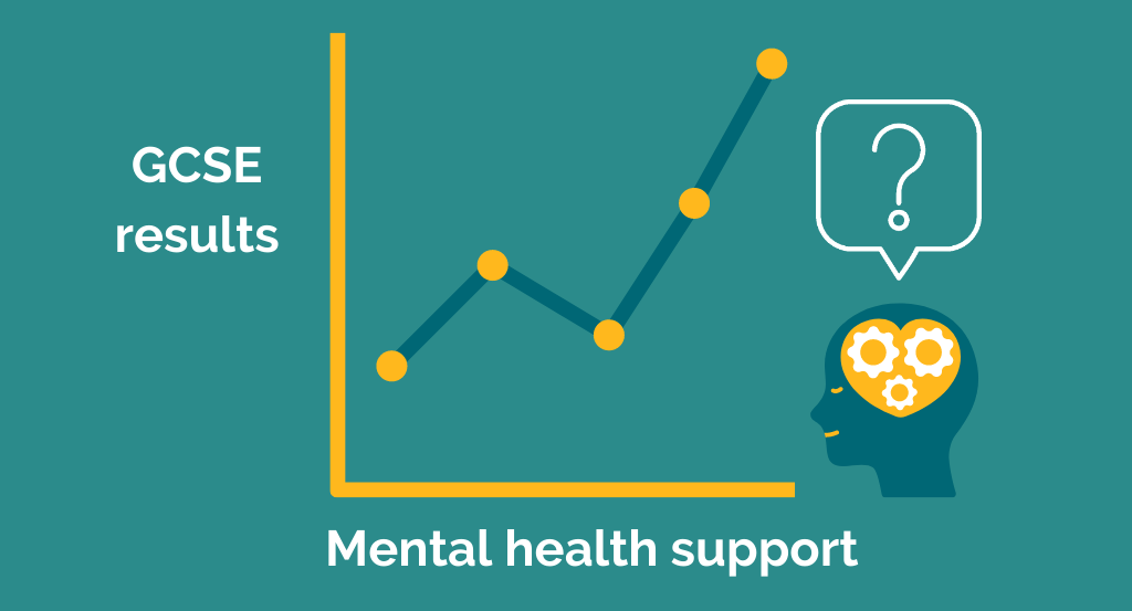 GCSE results and the correlation with children and young people's mental health